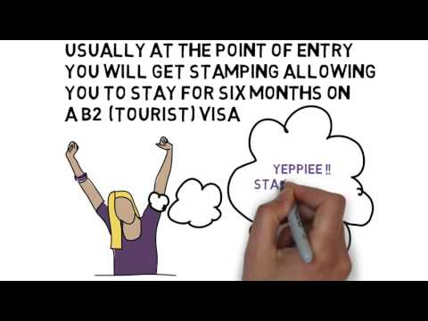 usa visa interview questions – how long can i stay in US on tourist visa ?