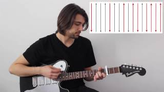 Cours de guitare - Impossible - James Arthur