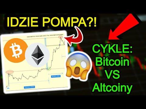 Bitcoin i Ethereum Dopiero ZACZYNAJĄ?! Altcoiny Wzrosty x10??? Cena Bitcoina i Kryptowaluty 2021