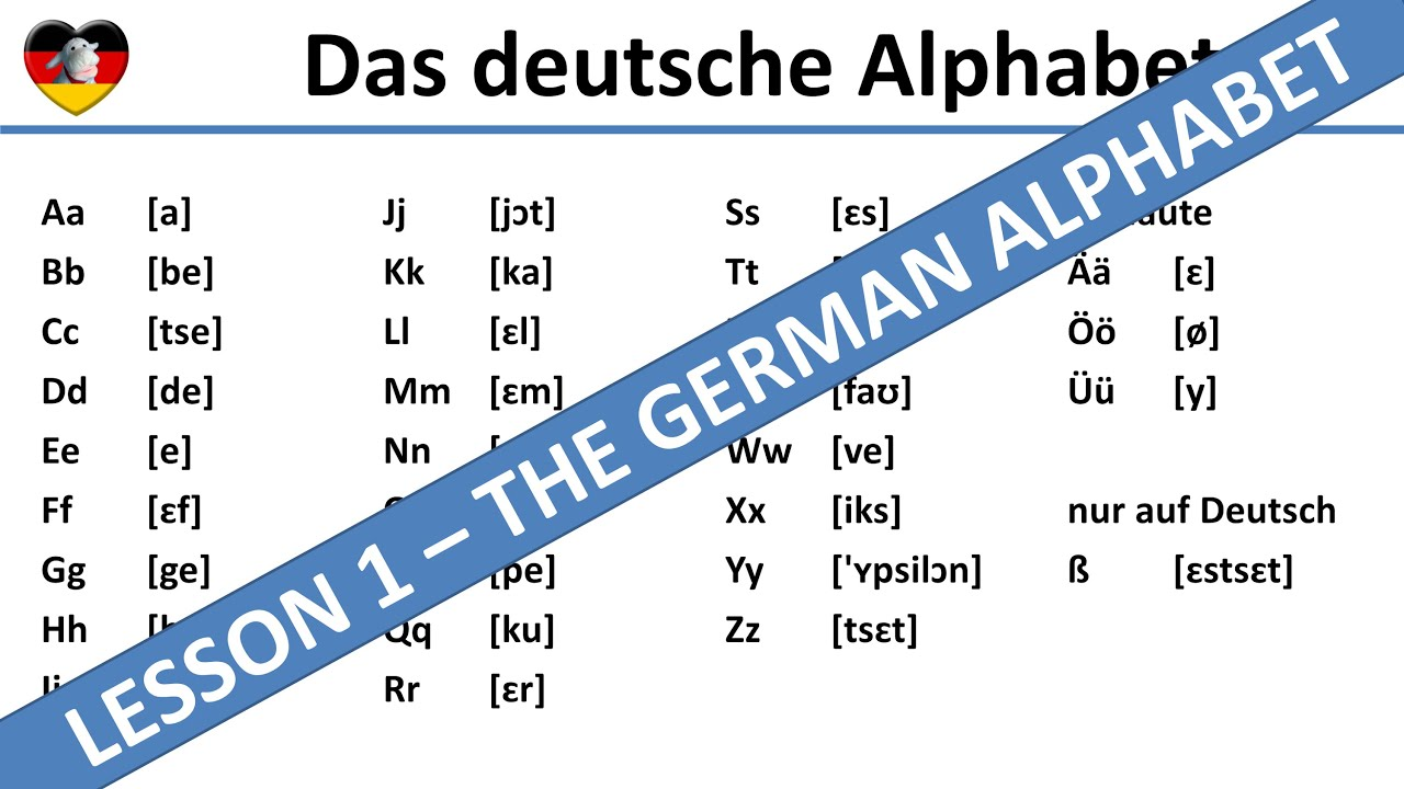 how many letters in the german alphabet how many letters in the german alphabet history which 20541