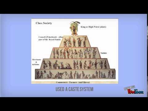 The Aztec Civilization