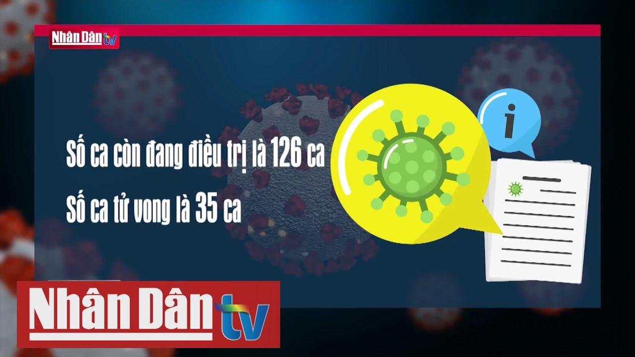 Tình hình dịch bệnh Covid-19 tại Việt Nam tính đến 6h00 ngày 12-11-2020