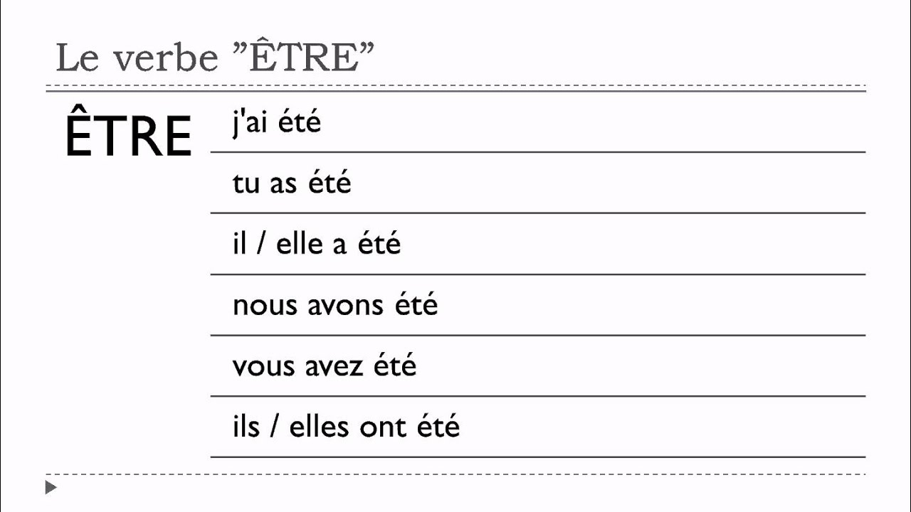 French Lesson Verbe Etre Indicatif Passe Compose Youtube