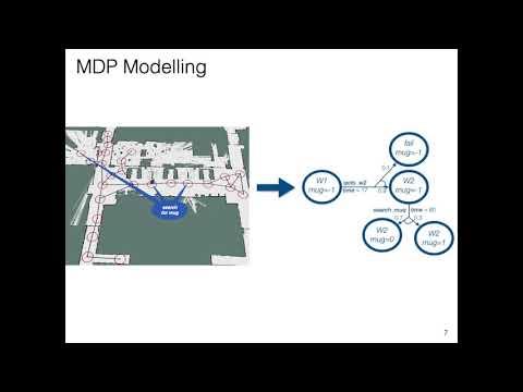 "ICAPS 2020: Lacerda et al. on ""Probabilistic planning with formal ..."