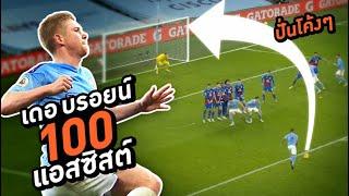 ฟุตบอลแร็พ   แมนเชสเตอร์ ซิตี้ 4-0 คริสตัล พาเลซ   ไฮไลท์พรีเมียร์ลีก 2020/2021