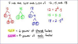 GCF and LCM of 3 Numbers