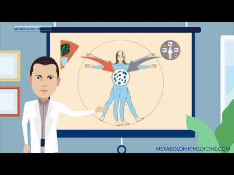 Curing the Cause - Metabolomic Medicine