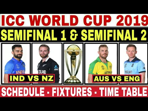 Under 19 world cup final match date