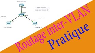 La configuration du routage inter-VLAN -Pratique- En Darija