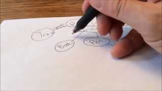 How to Create a Concept Map using Paper, Microsoft Word or Google Drive