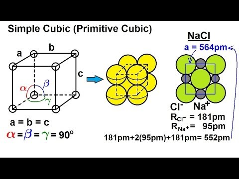 Chemistry - Liquids and Solids (25 of 59) Crystal Structure: The Unit Cell: Simple Cube