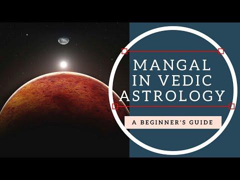 Mangal In Vedic Astrology  ./mars' Signifactors / Hindi