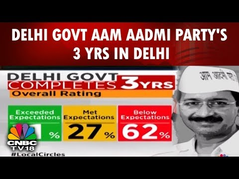 Delhi Govt Aam Aadmi Party's 3 Yrs in Delhi || AAP's Report Card || CNBC TV18