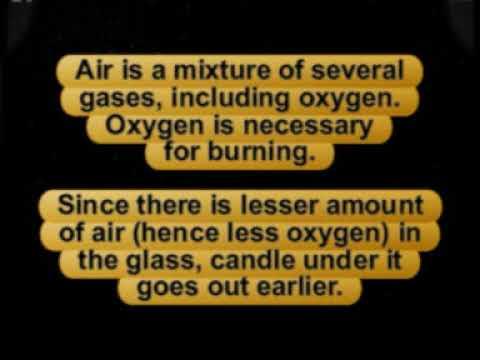 Burning needs oxygen