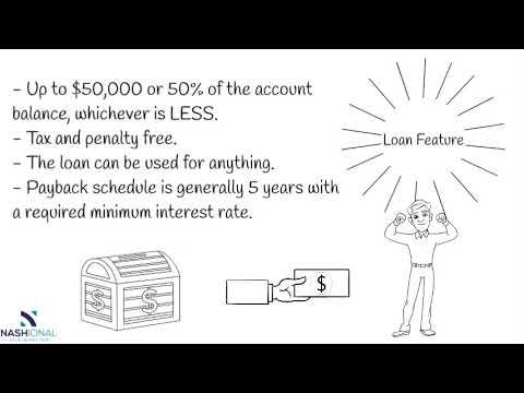 401k default investment options