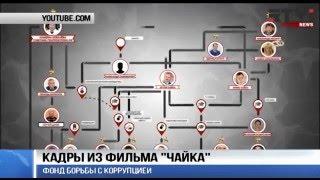Скандал вокруг генпрокурора России Юрия Чайки: последние новости