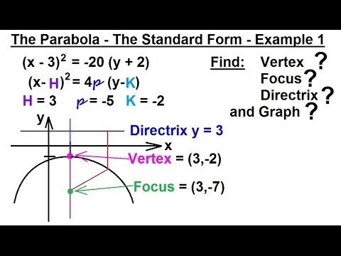 Precalculus Algebra Review Conic Sections 7 Of 27 The Parabola