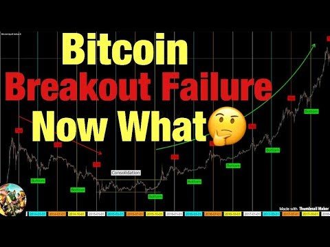Bitcoin Breakout Failure – What Now?