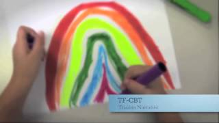 What is Trauma-Focused Cognitive Behavioral Therapy?