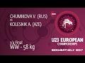 1 4 WW 58 Kg A KOLESNIK AZE Df V CHUMIKOVA RUS By FALL 6 0 mp3