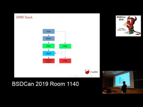 Adventure In DRMland  Or How To Write A Drm Driver For An Arm64 SoC