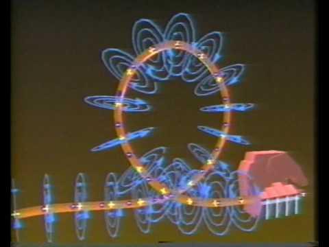 2/6 Magnetismo e movimento de elétrons