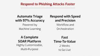 LogicHub SOAR+ Phishing Triage Automation