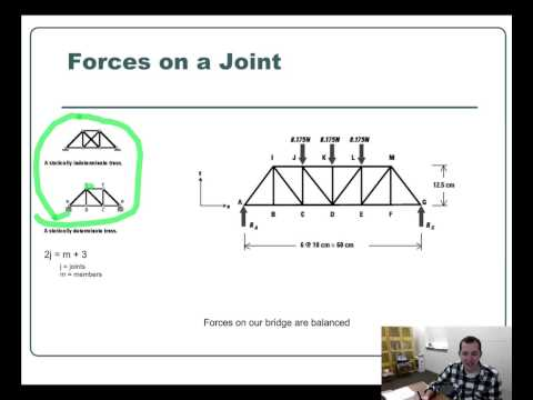 Analyzing a Truss Bridge