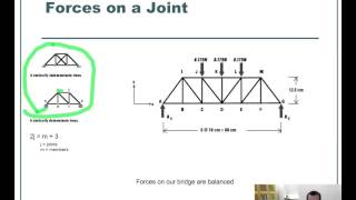 Analyzing A Truss Bridge