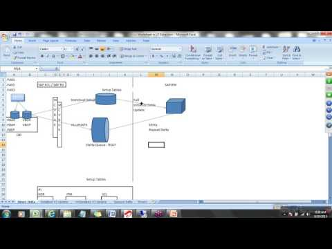 LO Extraction Data Extraction Direct Delta Part 1