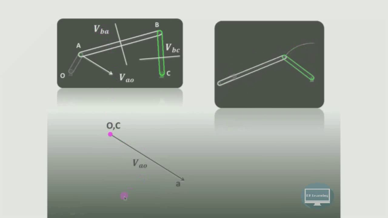 How to draw velocity diagram four bar mechanism rklearning youtube how to draw velocity diagram four bar mechanism rklearning ccuart Image collections