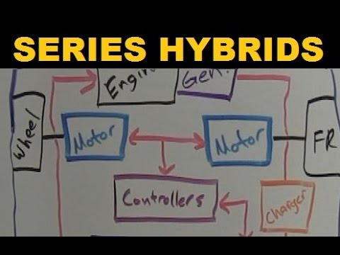 Series Hybrid Cars - Explained