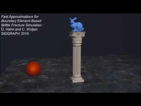 ACM SIGGRAPH AWARDS TALKS #2