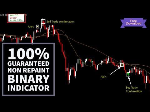 100%-guaranteed-non-repaint-iq-option---binary-indicator-➡️-metatrader-4-➡️-free-download-2020🔥🔥🔥