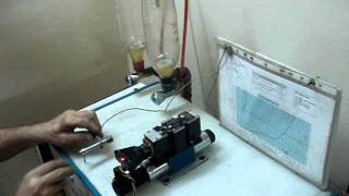 Hydraulic Proportional Valve Test Bench(Homemade tester. Being far away from any sophisticated hydraulic valve testers, we have to solve the problems ourselves. The hydraulic proportional valve ..., 2011-07-27T06:14:48.000Z)