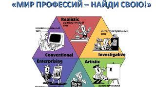 Игровые технологии в обучении и развитии школьников (КВЕСТЫ)