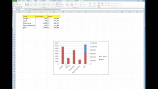 How to create a secondary axis in Excel 2007,2010,2013 charts