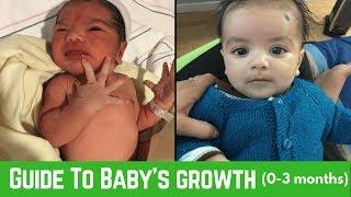 शिशु का विकास-जन्म से लेकर 3 माह तक (2019) Baby Month by Month Development & Growth after Birth
