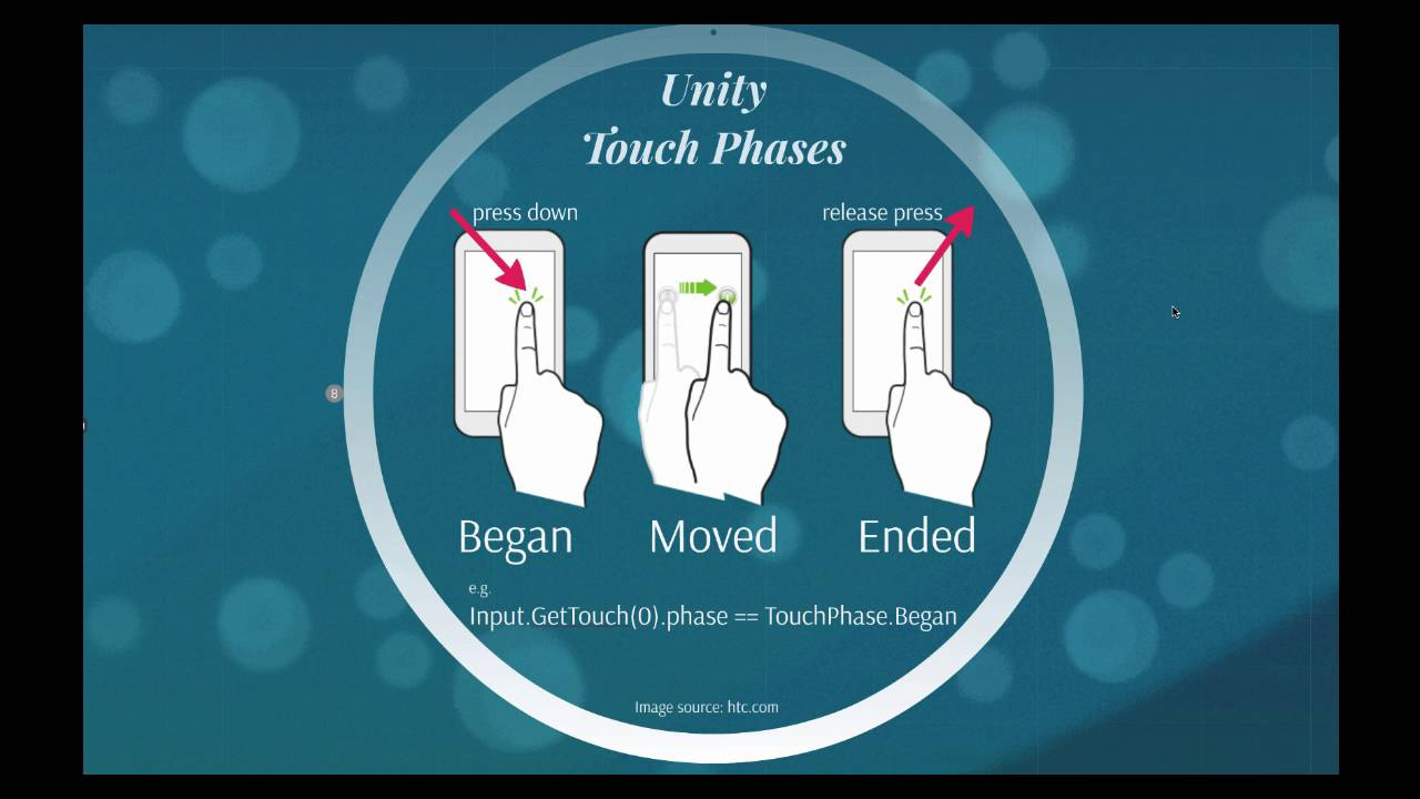 Unity Mobile From Scratch: TouchPhases and Touch Count