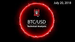 Bitcoin Technical Analysis (BTC/USD) : Measure Twice, Cut Once [07/20/18] thumbnail