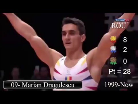 Most Sucessful Male Gymnasts of All Time - World Championshi