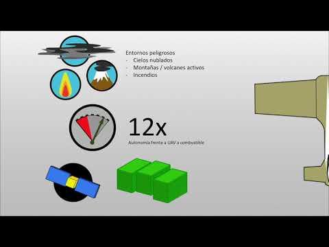 UAV Solar CORFO Capital Semilla