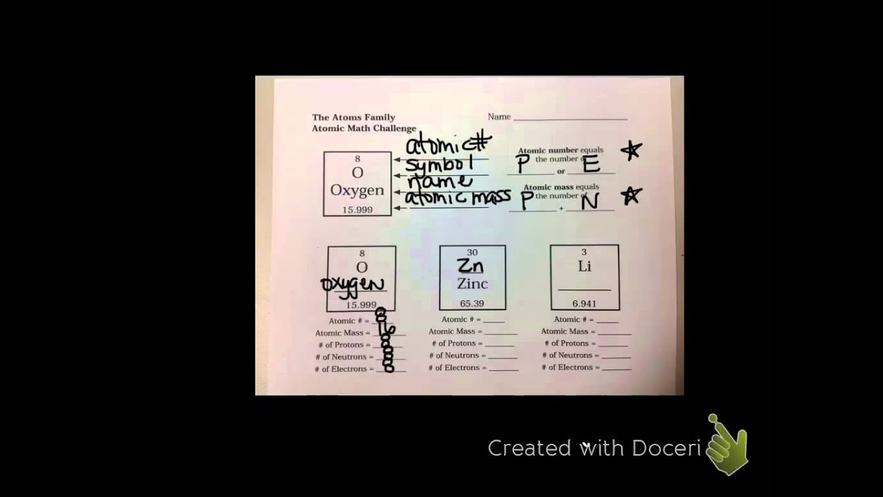 Atomic Math Challenge
