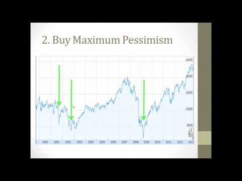 value investing strategy
