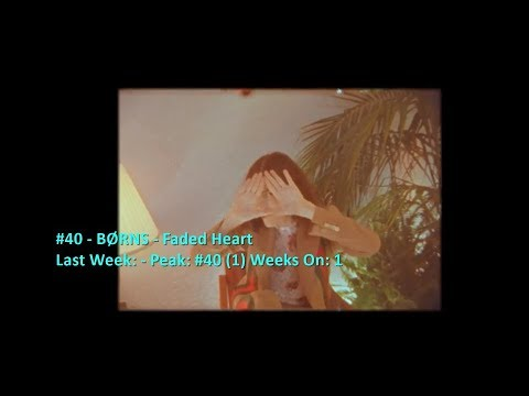 Billboard Top 40 Alternative Songs October 28 2017