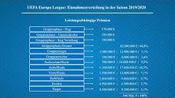 Verteilung der Einnahmen in der Europa League 2019/2020