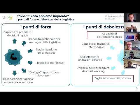Intervento Damiano Frosi, Direttore Osservatorio Contract Logistics PoliMi, presentazione Q29