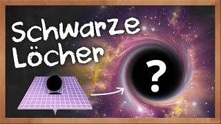 Schwarze Löcher erklärt