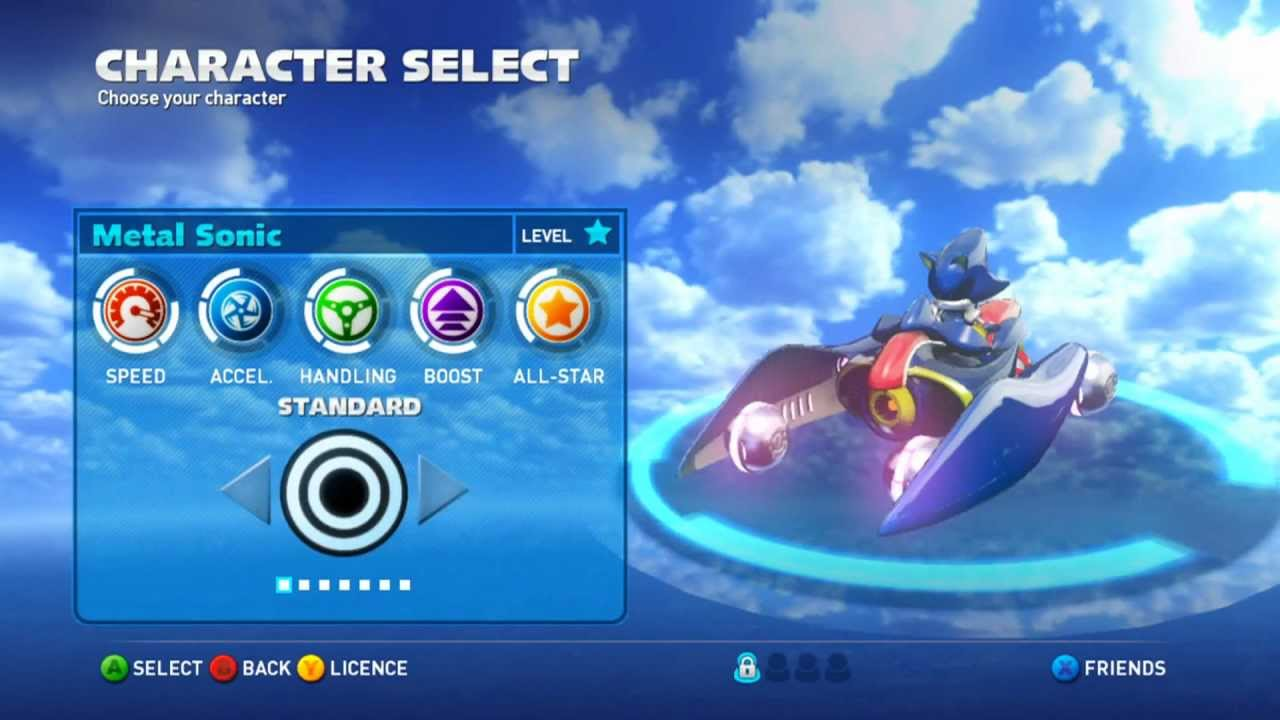 Sonic All Stars Racing Transformed Pc Sonic Without Car