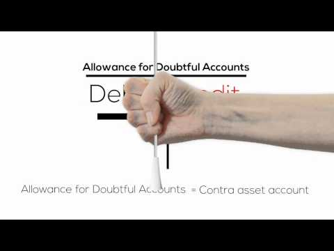 Allowance For Doubtful Accounts - Accounts Receivable